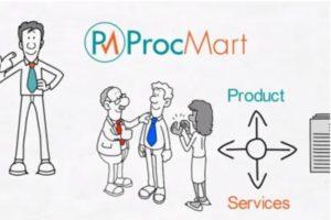 ProcMart