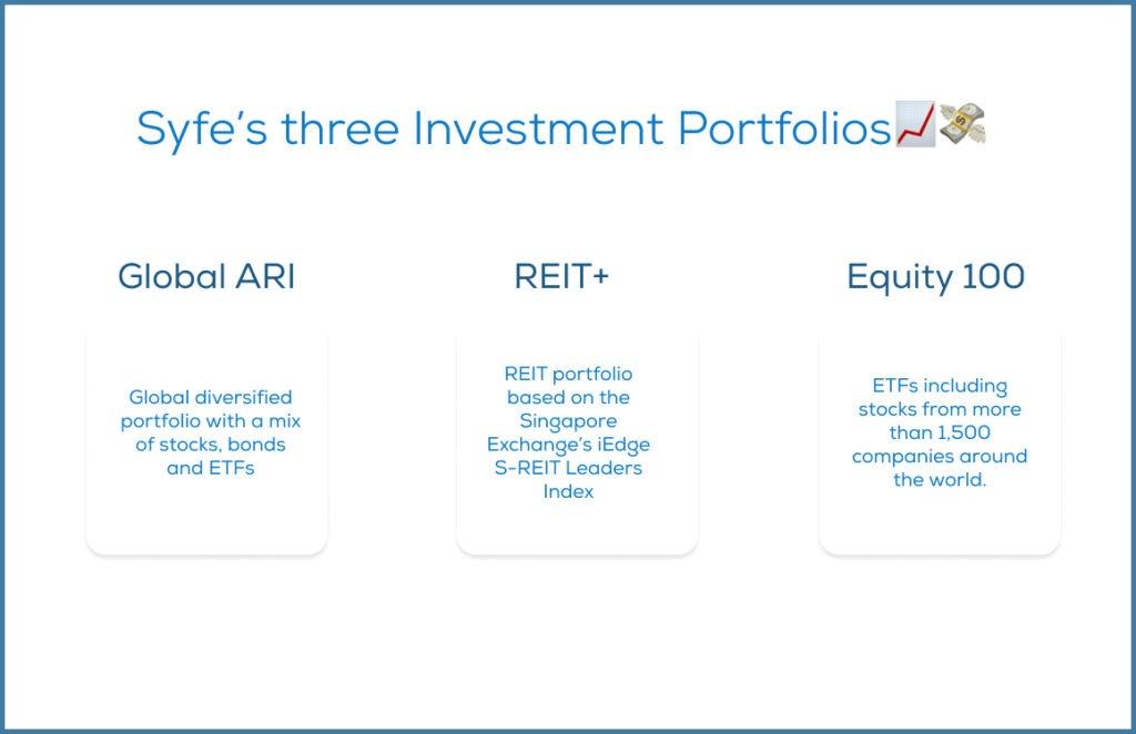 Syfe investment portfolio